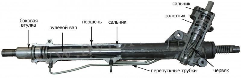 Устройство рулевой рейки